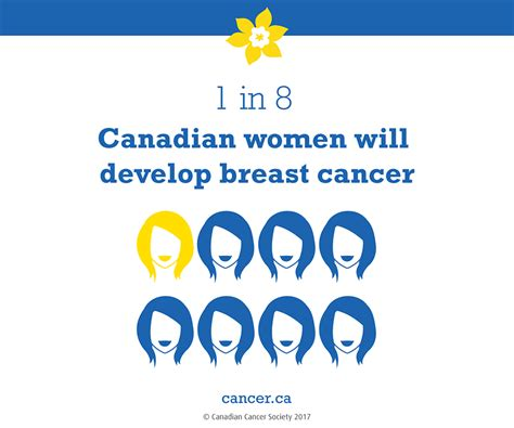 canadian cancer society breast cancer png 876x730