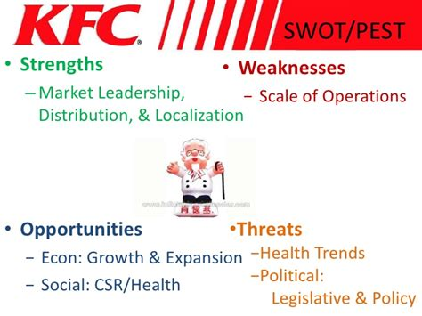 Kfc pest analysis essays jpg 728x546